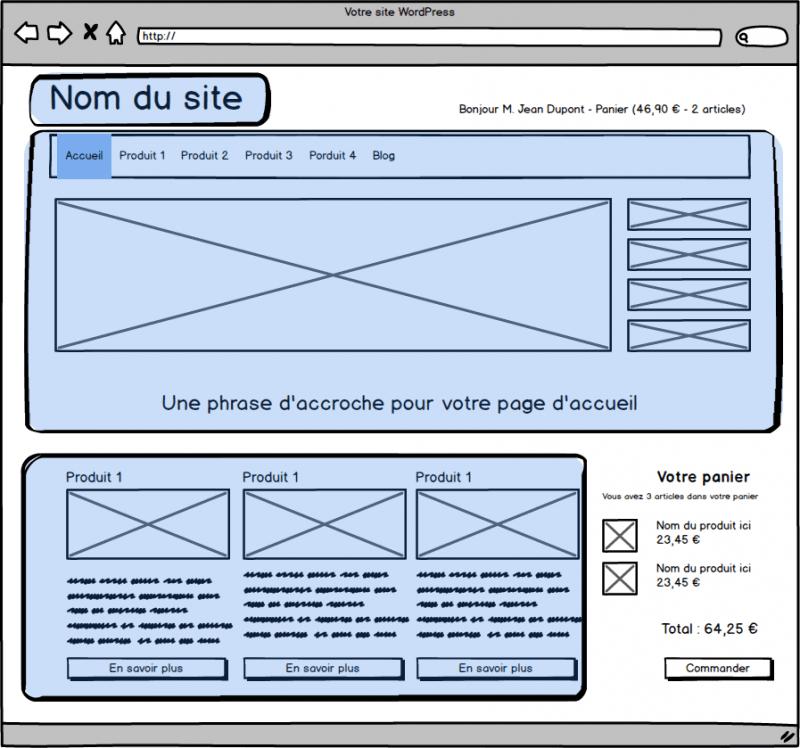Cache Public WordPress